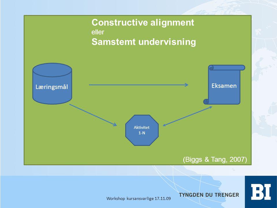 Eksamen Læringsmål Aktivitet 1-N Constructive alignment eller Samstemt undervisning (Biggs & Tang, 2007) Workshop kursansvarlige 17.11.09