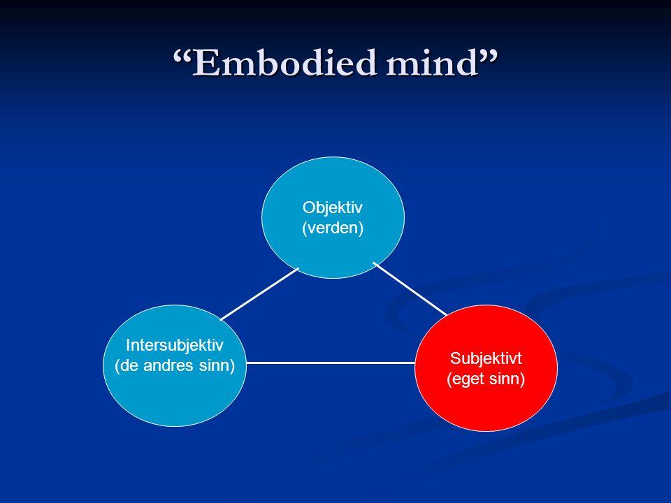 Embodied mind Objektiv (verden) Intersubjektiv (de andres sinn) Subjektivt (eget sinn)
