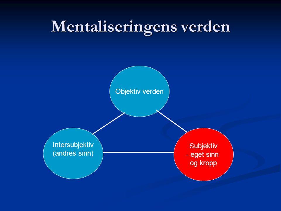 Mentaliseringens verden Objektiv verden Intersubjektiv (andres sinn) Subjektiv - eget sinn og kropp