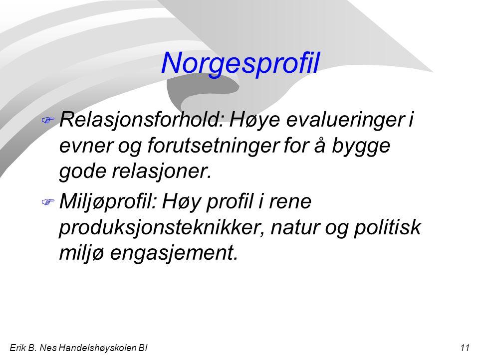 Erik B. Nes Handelshøyskolen BI 11 Norgesprofil F Relasjonsforhold: Høye evalueringer i evner og forutsetninger for å bygge gode relasjoner. F Miljøpr