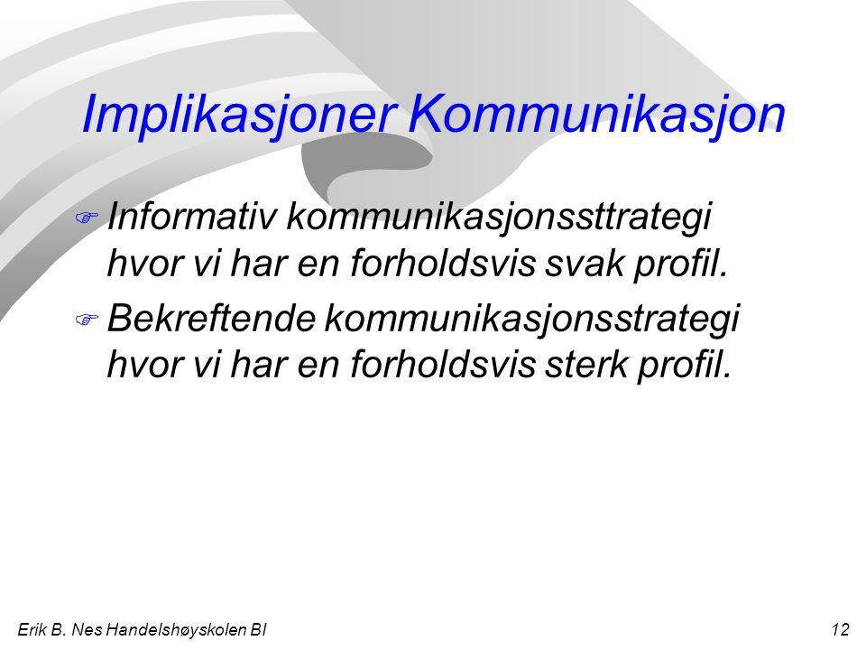 Erik B. Nes Handelshøyskolen BI 12 Implikasjoner Kommunikasjon F Informativ kommunikasjonssttrategi hvor vi har en forholdsvis svak profil. F Bekrefte