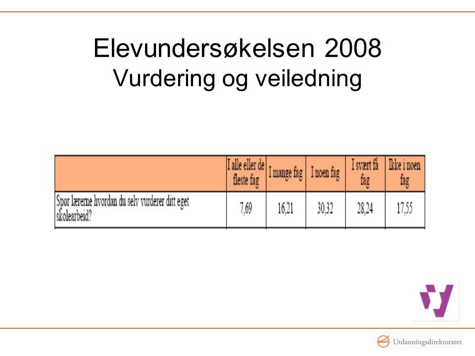Elevundersøkelsen 2008 Vurdering og veiledning