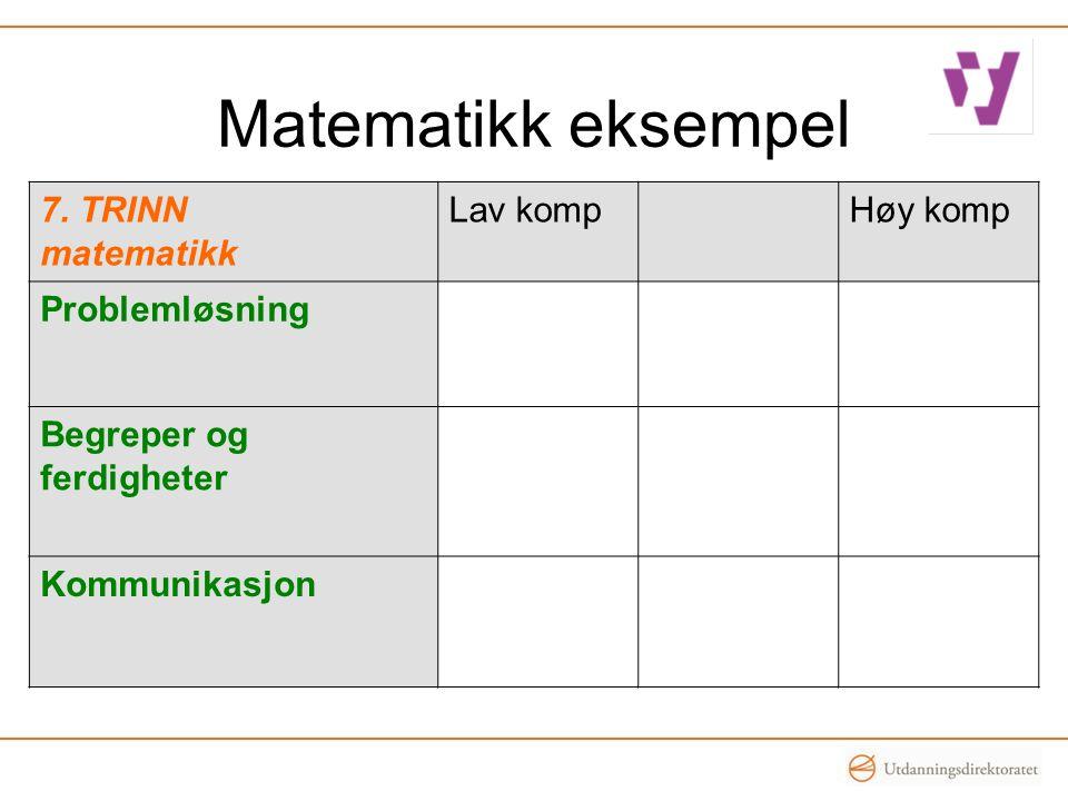 Matematikk eksempel 7. TRINN matematikk Lav kompHøy komp Problemløsning Begreper og ferdigheter Kommunikasjon