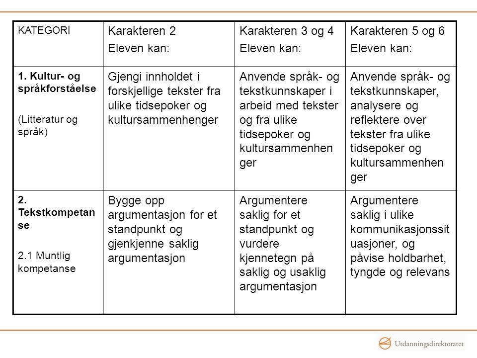 KATEGORI Karakteren 2 Eleven kan: Karakteren 3 og 4 Eleven kan: Karakteren 5 og 6 Eleven kan: 1. Kultur- og språkforståelse (Litteratur og språk) Gjen