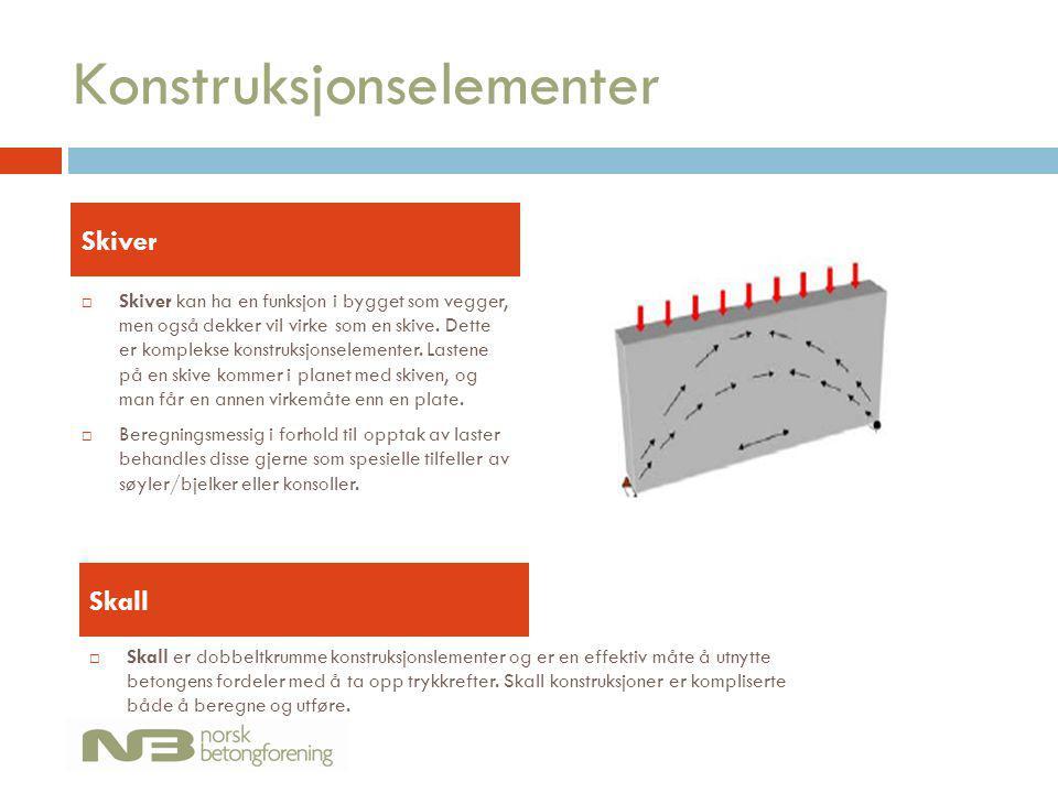 Konstruksjonselementer  Skiver kan ha en funksjon i bygget som vegger, men også dekker vil virke som en skive. Dette er komplekse konstruksjonselemen