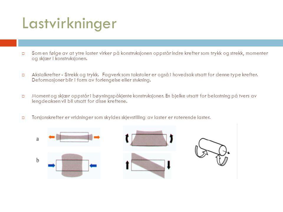 Lastvirkninger  Som en følge av at ytre laster virker på konstruksjonen oppstår indre krefter som trykk og strekk, momenter og skjær i konstruksjonen