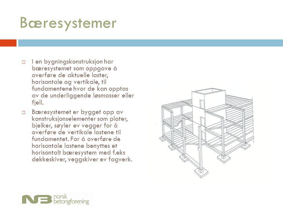 Bæresystemer  I en bygningskonstruksjon har bæresystemet som oppgave å overføre de aktuelle laster, horisontale og vertikale, til fundamentene hvor d