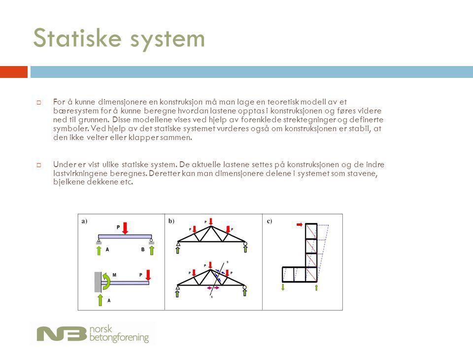 Statiske system  For å kunne dimensjonere en konstruksjon må man lage en teoretisk modell av et bæresystem for å kunne beregne hvordan lastene opptas