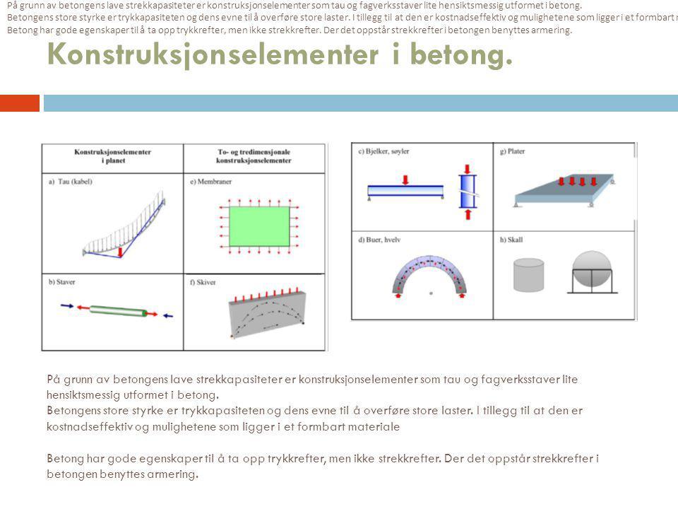 Konstruksjonselementer  Søyler er de enkleste og vanligste konstruktive bæreelementer.