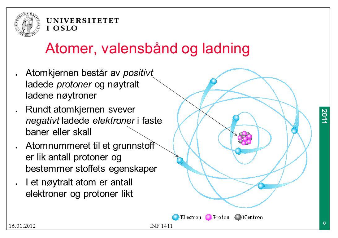 2011 Atomer, valensbånd og ladning 16.01.2012INF 1411 9  Atomkjernen består av positivt ladede protoner og nøytralt ladene nøytroner  Rundt atomkjer