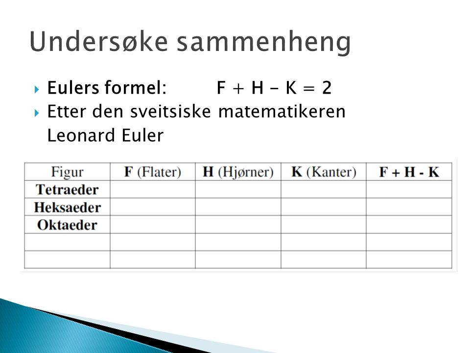  Eulers formel: F + H - K = 2  Etter den sveitsiske matematikeren Leonard Euler