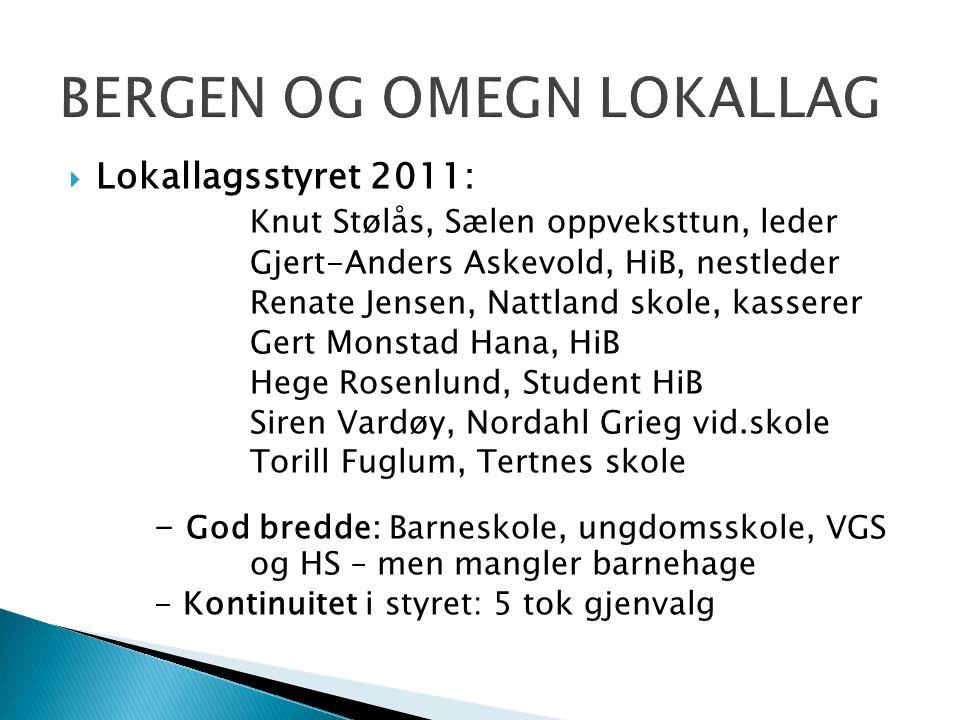  Lokallagsstyret 2011: Knut Stølås, Sælen oppveksttun, leder Gjert-Anders Askevold, HiB, nestleder Renate Jensen, Nattland skole, kasserer Gert Monst