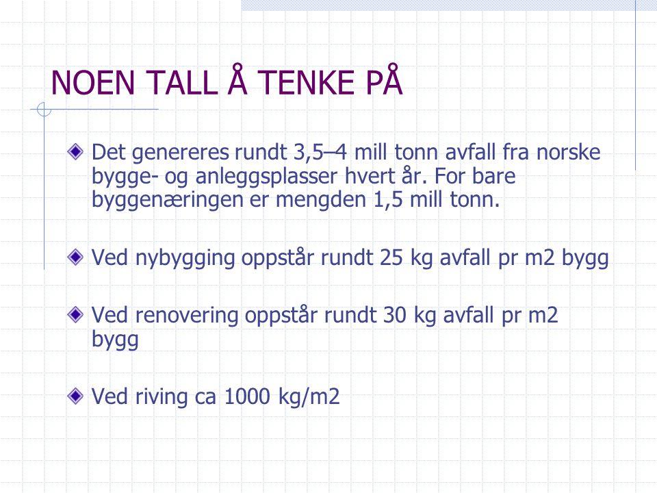 NOEN TALL Å TENKE PÅ Det genereres rundt 3,5–4 mill tonn avfall fra norske bygge- og anleggsplasser hvert år.
