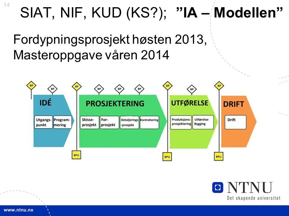 14 Fordypningsprosjekt høsten 2013, Masteroppgave våren 2014 SIAT, NIF, KUD (KS?); IA – Modellen