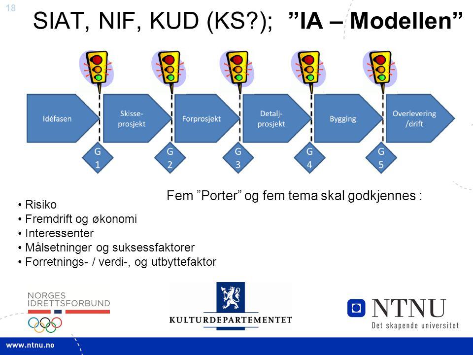18 SIAT, NIF, KUD (KS?); IA – Modellen Fem Porter og fem tema skal godkjennes : • Risiko • Fremdrift og økonomi • Interessenter • Målsetninger og suksessfaktorer • Forretnings- / verdi-, og utbyttefaktor