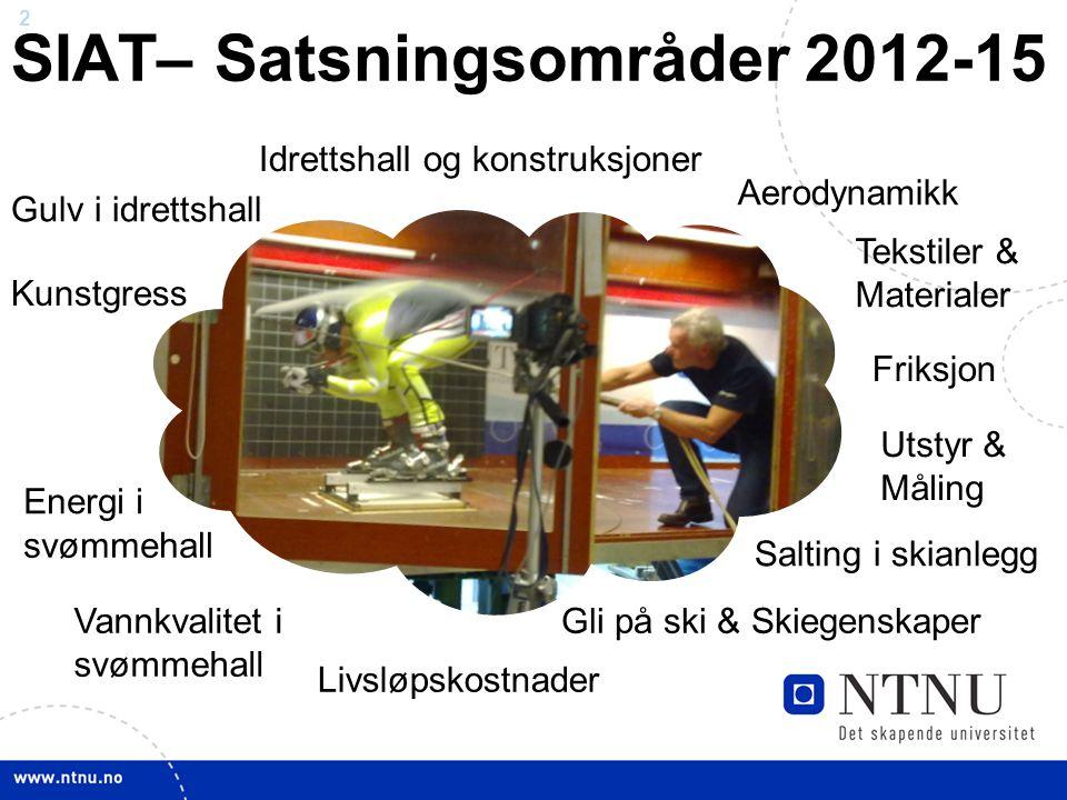 2 SIAT– Satsningsområder 2012-15 svømmehall Vannkvalitet i svømmehall Aerodynamikk Gli på ski & Skiegenskaper Energi i Salting i skianlegg Idrettshall