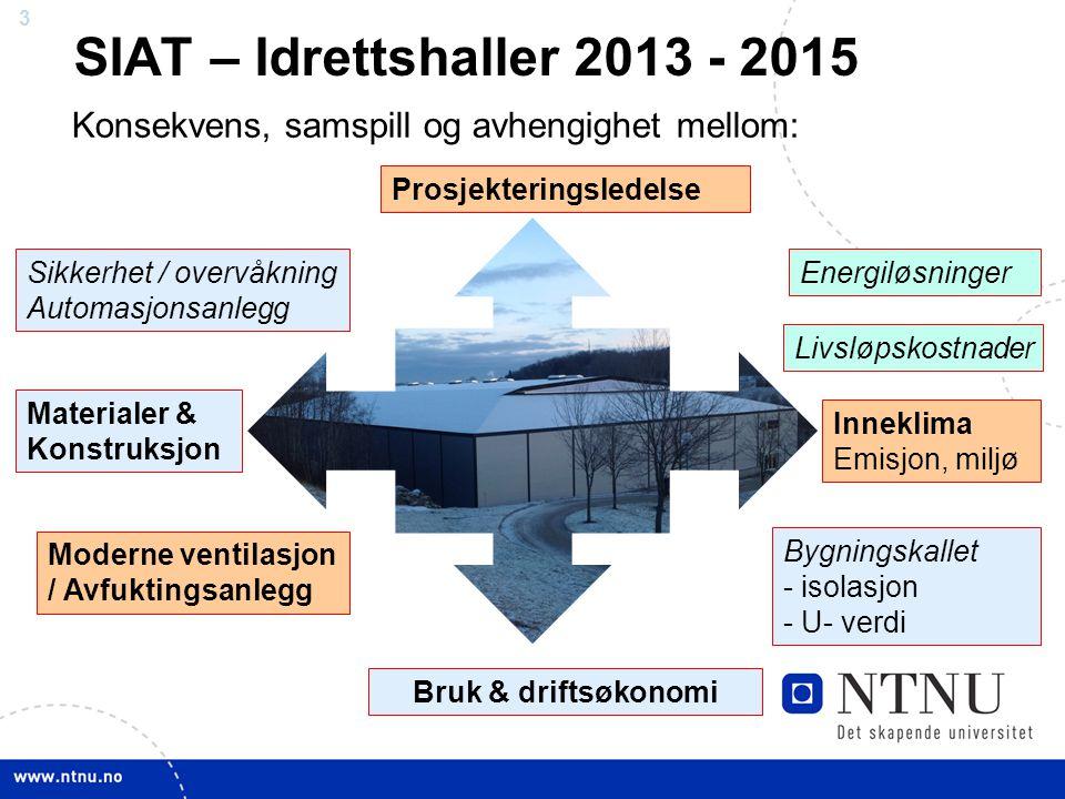 3 SIAT – Idrettshaller 2013 - 2015 Konsekvens, samspill og avhengighet mellom: Bygningskallet - isolasjon - U- verdi Energiløsninger Inneklima Emisjon