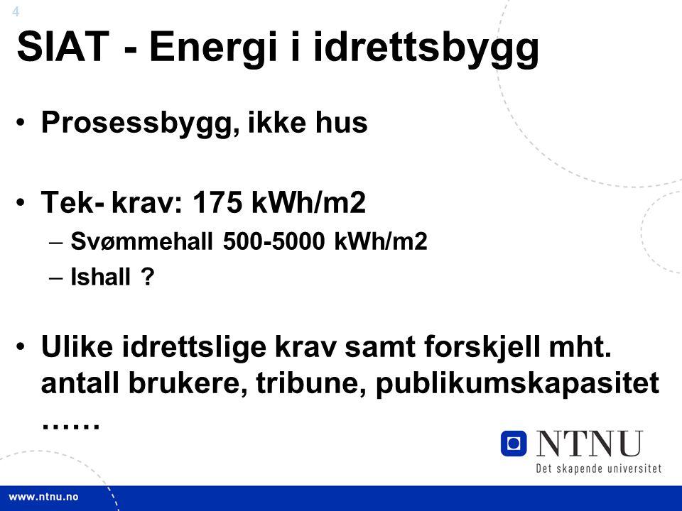 4 SIAT - Energi i idrettsbygg •Prosessbygg, ikke hus •Tek- krav: 175 kWh/m2 –Svømmehall 500-5000 kWh/m2 –Ishall ? •Ulike idrettslige krav samt forskje