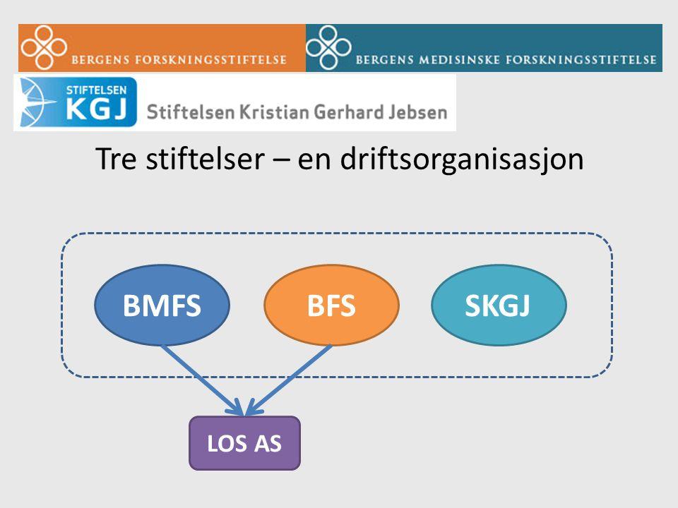 Tre stiftelser – en driftsorganisasjon BMFSBFSSKGJ LOS AS