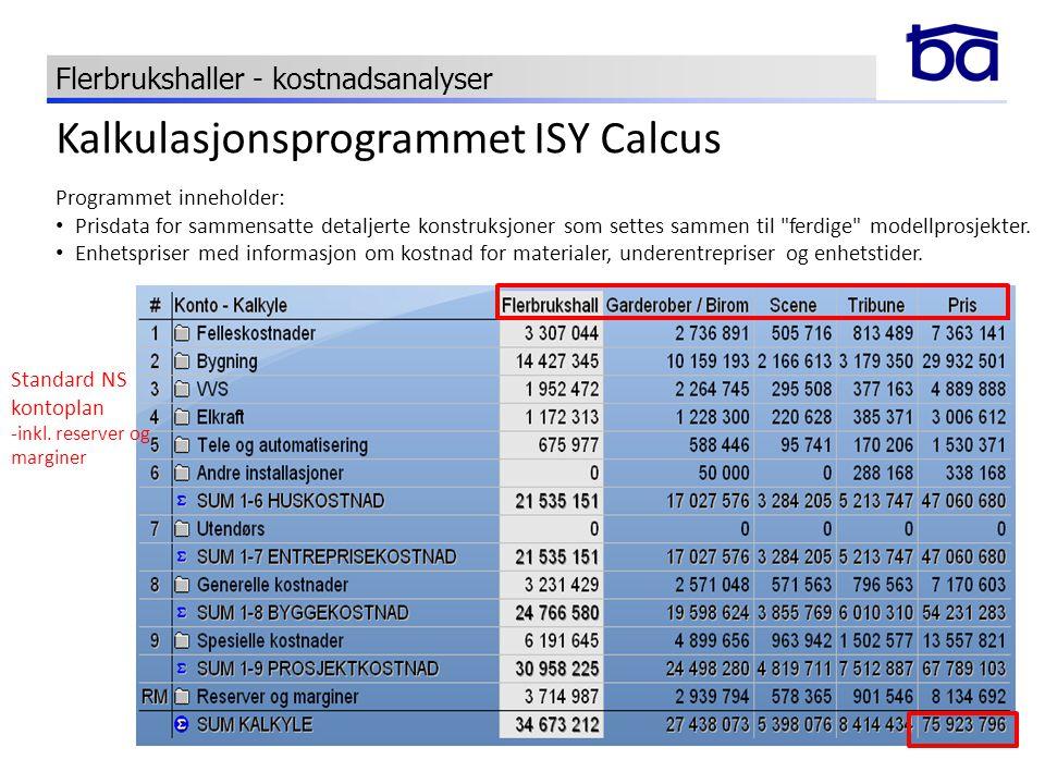 Flerbrukshaller - kostnadsanalyser Programmet inneholder: • Prisdata for sammensatte detaljerte konstruksjoner som settes sammen til