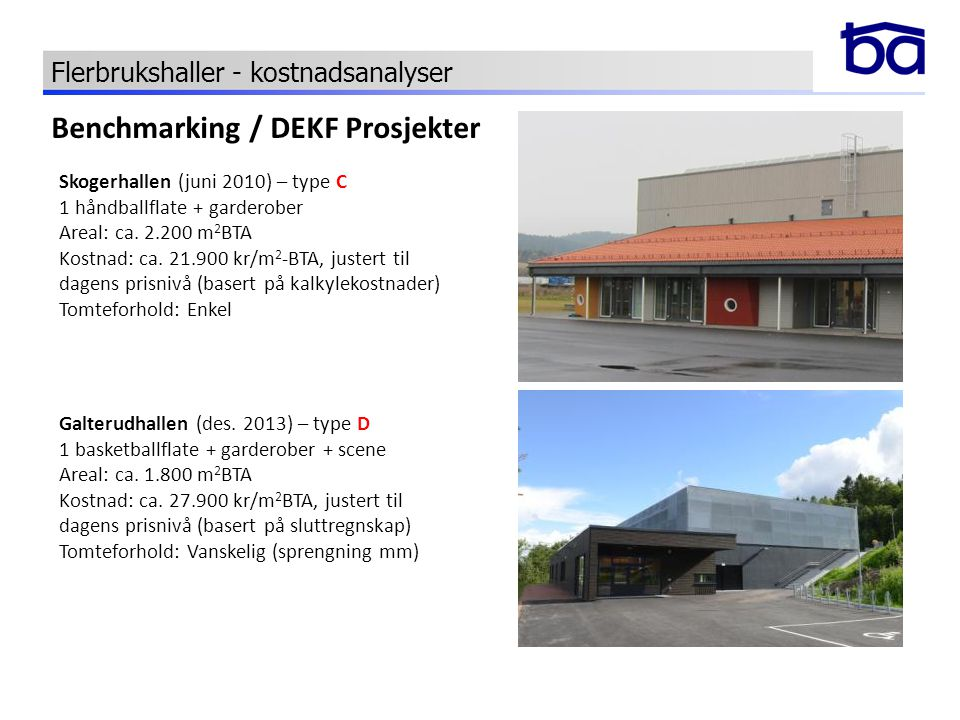 Benchmarking / DEKF Prosjekter Skogerhallen (juni 2010) – type C 1 håndballflate + garderober Areal: ca. 2.200 m 2 BTA Kostnad: ca. 21.900 kr/m 2 -BTA