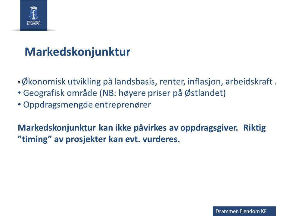 • Økonomisk utvikling på landsbasis, renter, inflasjon, arbeidskraft. • Geografisk område (NB: høyere priser på Østlandet) • Oppdragsmengde entreprenø