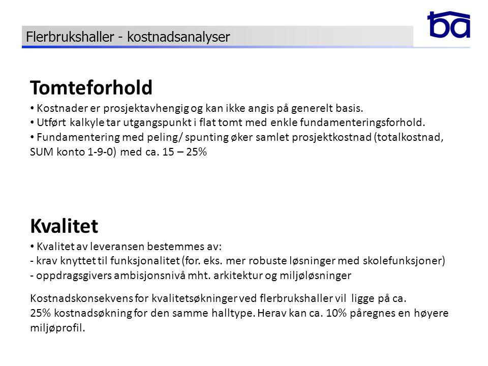 C: Markeds- konjunkturer D: Entreprise modell A: Funksjonalitet Drammen Eiendom KF BYGGEKOSTNADER påvirkes av 4 faktorer … B: Kvalitet A og B utredet av Bygganalyse AS C og D utredet av Drammen Eiendom KF