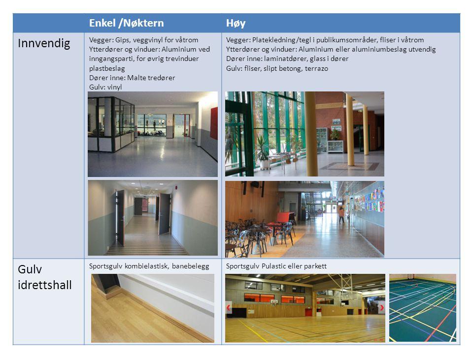 Benchmarking / DEKF Prosjekter Skogerhallen (juni 2010) – type C 1 håndballflate + garderober Areal: ca.