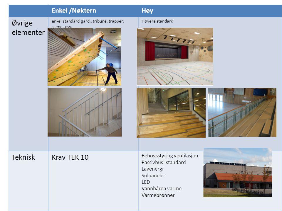 Enkel /NøkternHøy Øvrige elementer enkel standard gard., tribune, trapper, scene, osv. Høyere standard TekniskKrav TEK 10 Behovsstyring ventilasjon Pa