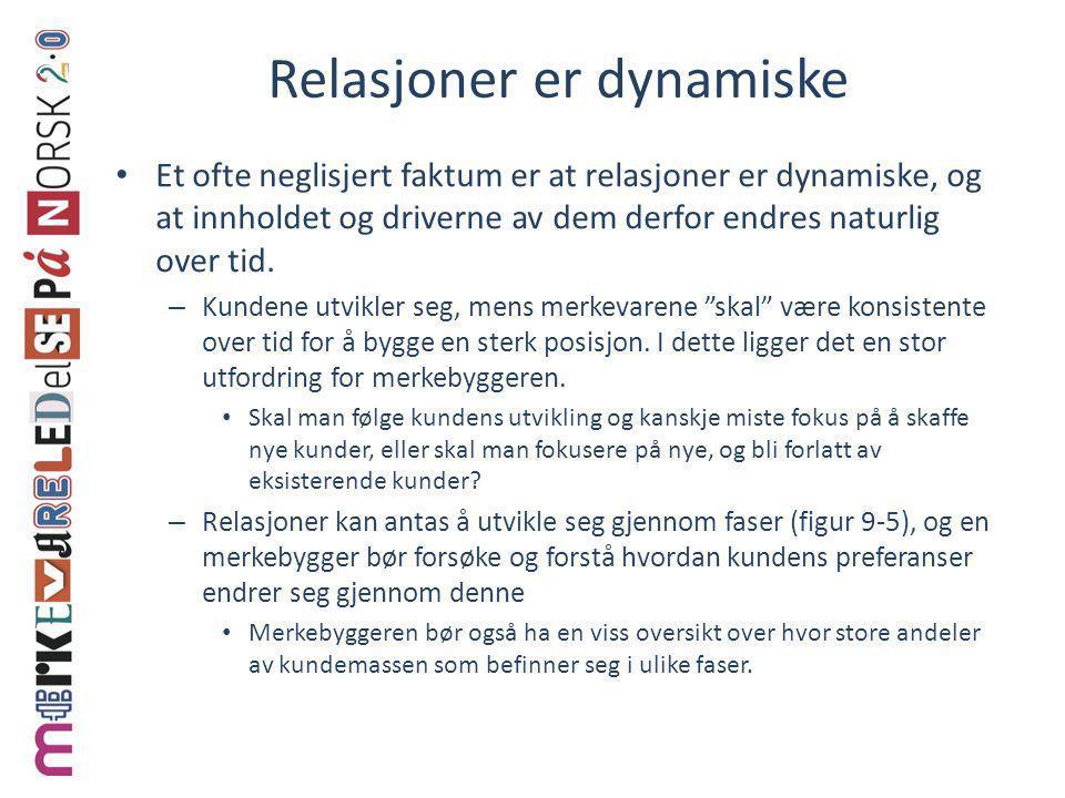 Relasjoner er dynamiske • Et ofte neglisjert faktum er at relasjoner er dynamiske, og at innholdet og driverne av dem derfor endres naturlig over tid.