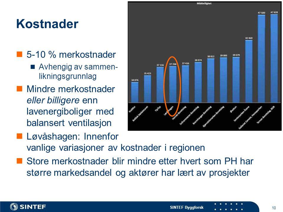 SINTEF Byggforsk Kostnader  5-10 % merkostnader  Avhengig av sammen- likningsgrunnlag  Mindre merkostnader eller billigere enn lavenergiboliger med