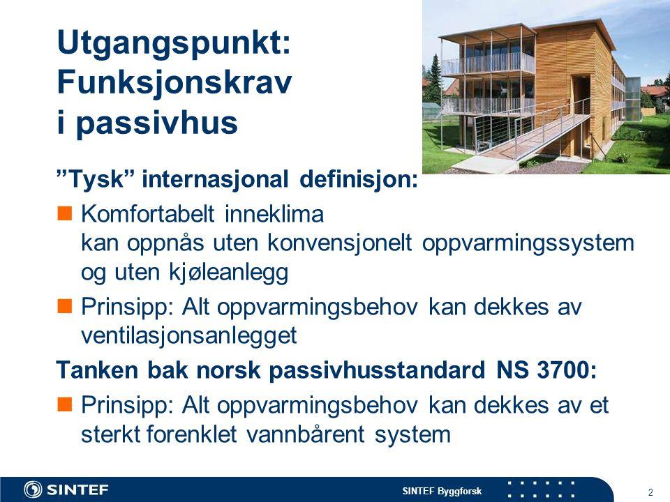 """SINTEF Byggforsk 2 Utgangspunkt: Funksjonskrav i passivhus """"Tysk"""" internasjonal definisjon:  Komfortabelt inneklima kan oppnås uten konvensjonelt opp"""