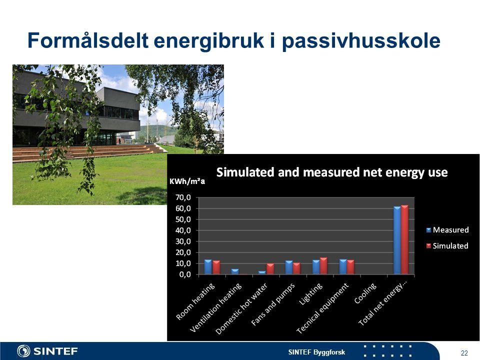 SINTEF Byggforsk Formålsdelt energibruk i passivhusskole 22