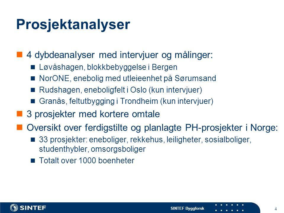 SINTEF Byggforsk Prosjektanalyser  4 dybdeanalyser med intervjuer og målinger:  Løvåshagen, blokkbebyggelse i Bergen  NorONE, enebolig med utleieen