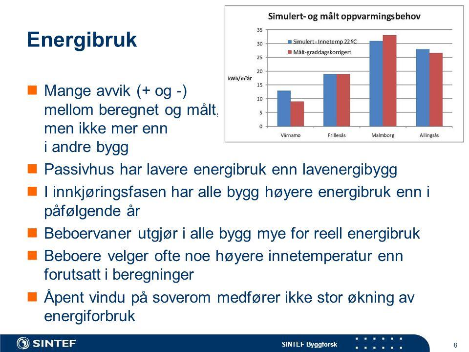 SINTEF Byggforsk Energibruk  Mange avvik (+ og -) mellom beregnet og målt, men ikke mer enn i andre bygg  Passivhus har lavere energibruk enn lavene