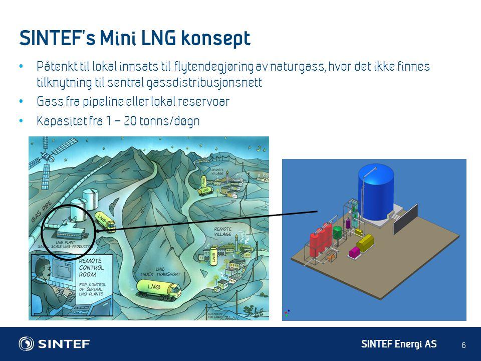 SINTEF Energi AS SINTEF's Mini LNG konsept 7 • Bruk av standard kjøletekniske komponenter til å redusere investeringskostnader • Oljesmørt skruekompressor • Kobberloddede platevarmevekslere • Bruk av flerkomponentkuldemedium (MR – mixed refrigerant) til å oppnå høy virkningsgrad • Blanding av hydrokarboner og nitrogen • Oppbygging på en modulær måte til å oppnå effektiv konstruksjon, transport og installasjon http://www.aircoolertechnology.com/screw_compressor.jpg http://www.usinenouvelle.com/industry/heat- exchangers-o1286.html