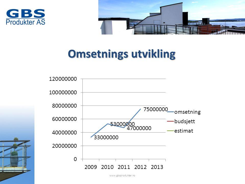 Innglassing Et komplett leveringsprogram for balkonger, og når det gjelder innglassing