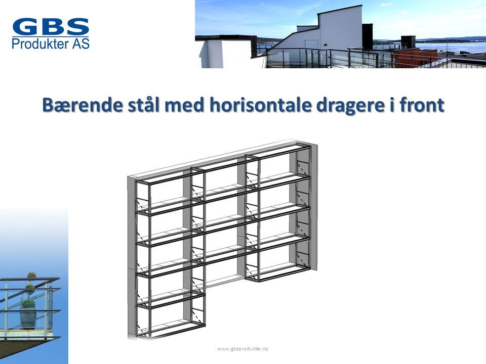 www.gbsprodukter.no Bærende stål med horisontale dragere i front