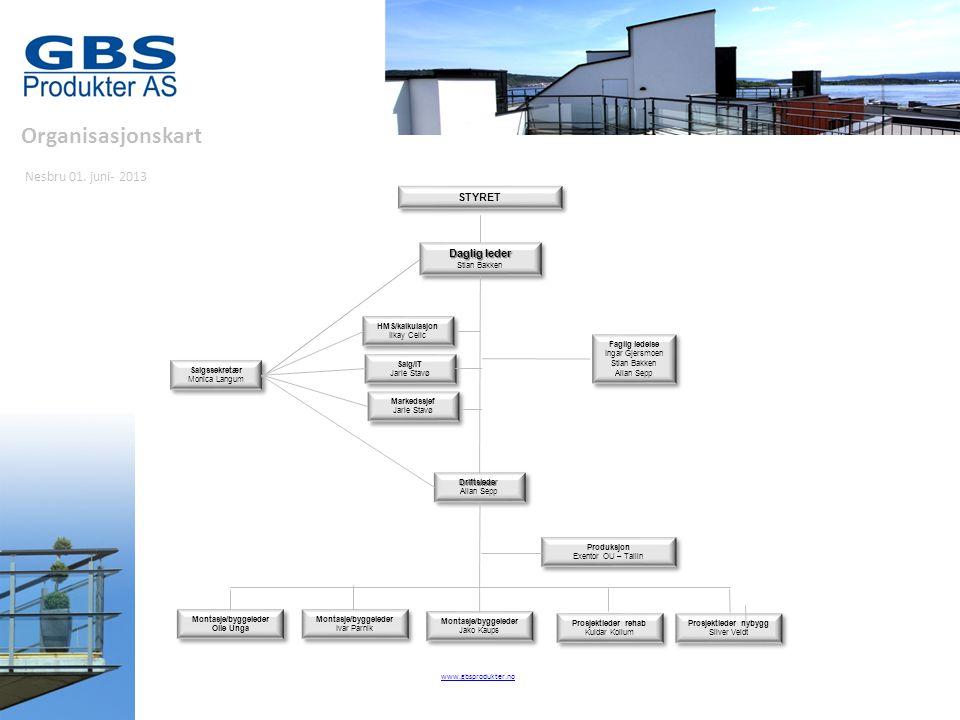 Sertifikater og godkjennelser • Sentral godkjenning • Startbank • Glassbransjeforbundet • Concrete Society • Balkong forrenningen www.gbsprodukter.no