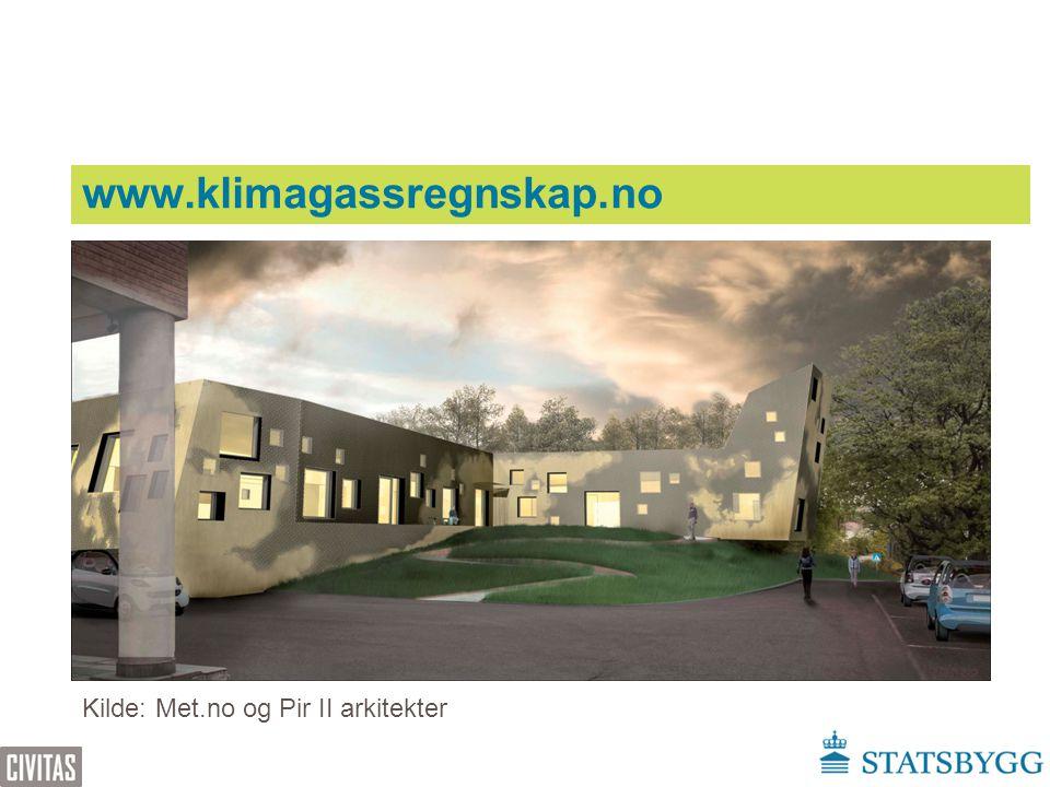 www.klimagassregnskap.no Kilde: Met.no og Pir II arkitekter