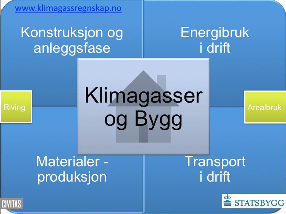 www.klimagassregnskap.no