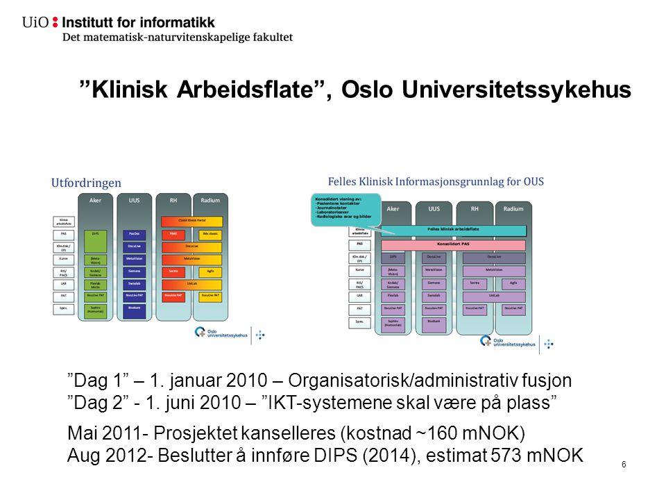 """""""Klinisk Arbeidsflate"""", Oslo Universitetssykehus 6 """"Dag 1"""" – 1. januar 2010 – Organisatorisk/administrativ fusjon """"Dag 2"""" - 1. juni 2010 – """"IKT-system"""