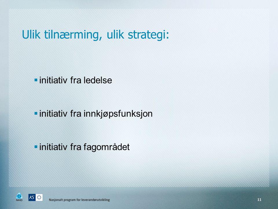  initiativ fra ledelse  initiativ fra innkjøpsfunksjon  initiativ fra fagområdet 11 Ulik tilnærming, ulik strategi: