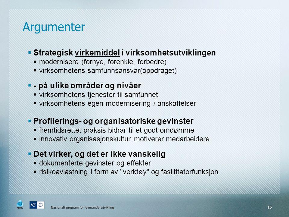  Strategisk virkemiddel i virksomhetsutviklingen  modernisere (fornye, forenkle, forbedre)  virksomhetens samfunnsansvar(oppdraget)  - på ulike områder og nivåer  virksomhetens tjenester til samfunnet  virksomhetens egen modernisering / anskaffelser  Profilerings- og organisatoriske gevinster  fremtidsrettet praksis bidrar til et godt omdømme  innovativ organisasjonskultur motiverer medarbeidere  Det virker, og det er ikke vanskelig  dokumenterte gevinster og effekter  risikoavlastning i form av verktøy og faslititatorfunksjon 15 Argumenter