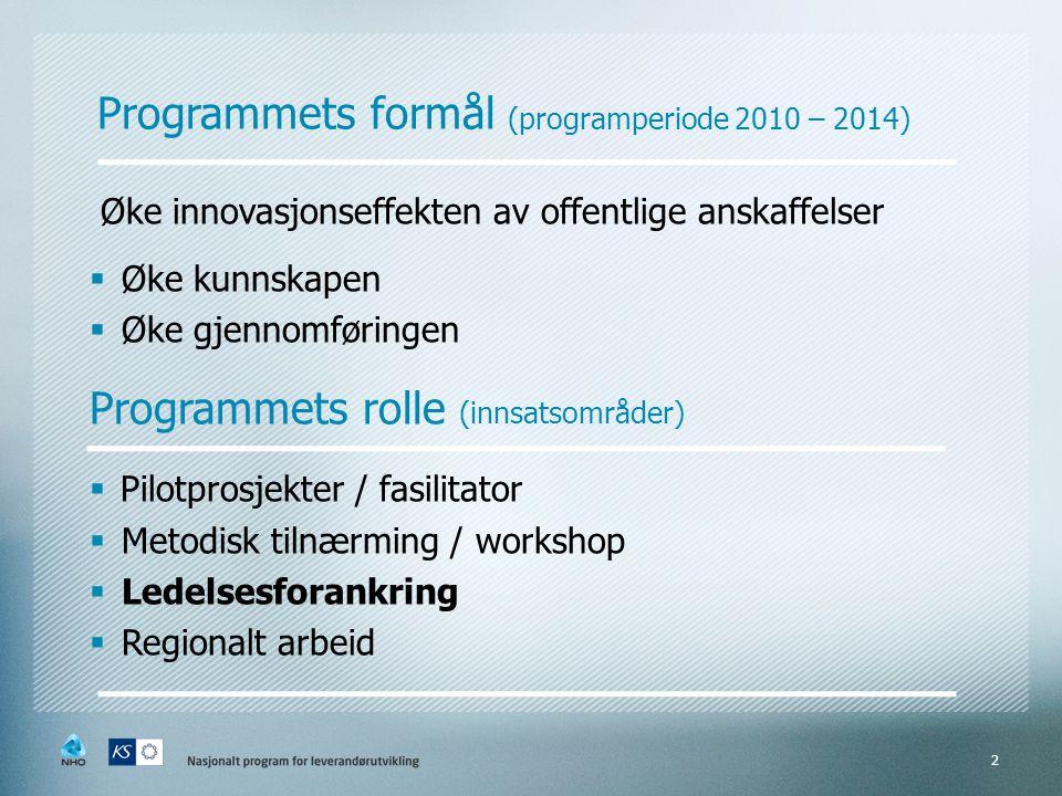 Programmets formål (programperiode 2010 – 2014) Øke innovasjonseffekten av offentlige anskaffelser  Øke kunnskapen  Øke gjennomføringen Programmets