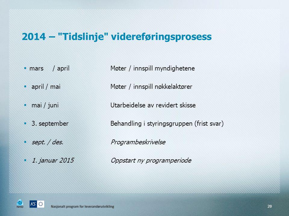 2014 – Tidslinje videreføringsprosess  mars/ april Møter / innspill myndighetene  april / maiMøter / innspill nøkkelaktører  mai / juniUtarbeidelse av revidert skisse  3.