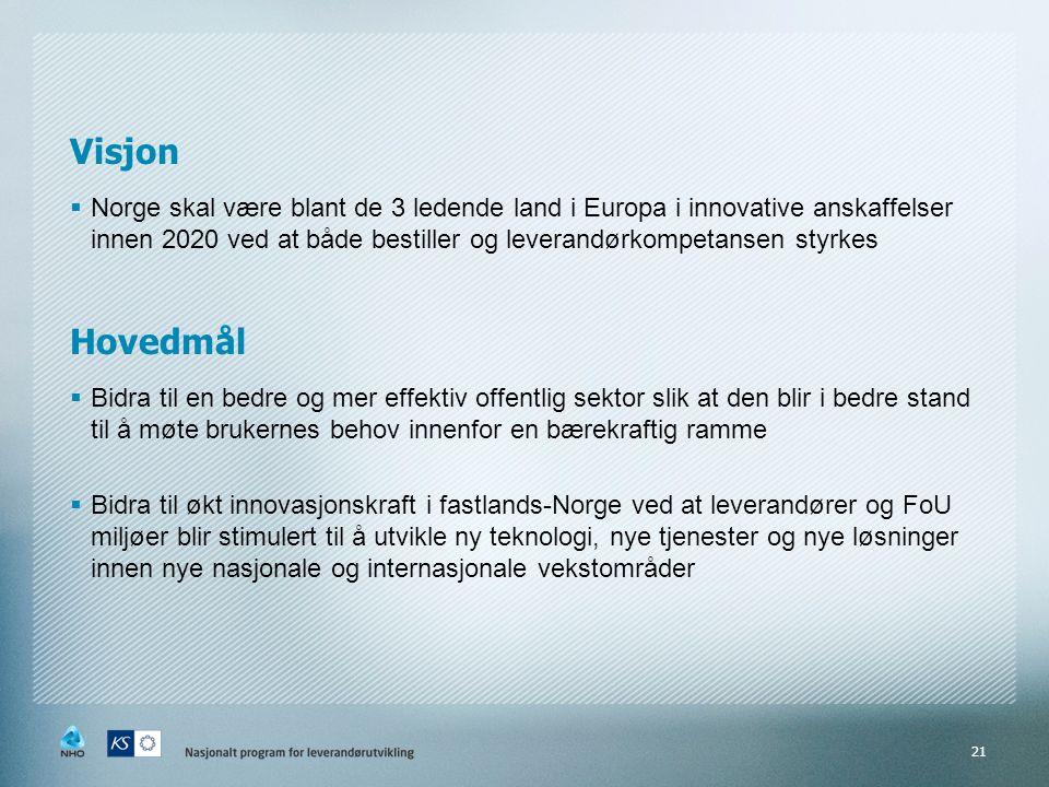 Visjon  Norge skal være blant de 3 ledende land i Europa i innovative anskaffelser innen 2020 ved at både bestiller og leverandørkompetansen styrkes Hovedmål  Bidra til en bedre og mer effektiv offentlig sektor slik at den blir i bedre stand til å møte brukernes behov innenfor en bærekraftig ramme  Bidra til økt innovasjonskraft i fastlands-Norge ved at leverandører og FoU miljøer blir stimulert til å utvikle ny teknologi, nye tjenester og nye løsninger innen nye nasjonale og internasjonale vekstområder 21
