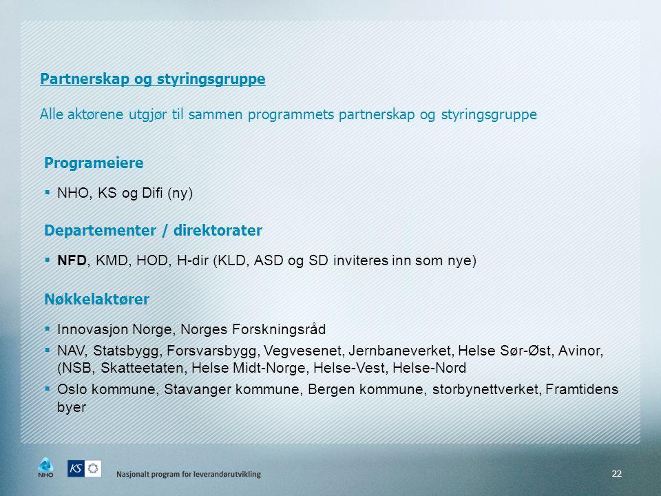 Programeiere  NHO, KS og Difi (ny) Departementer / direktorater  NFD, KMD, HOD, H-dir (KLD, ASD og SD inviteres inn som nye) Nøkkelaktører  Innovasjon Norge, Norges Forskningsråd  NAV, Statsbygg, Forsvarsbygg, Vegvesenet, Jernbaneverket, Helse Sør-Øst, Avinor, (NSB, Skatteetaten, Helse Midt-Norge, Helse-Vest, Helse-Nord  Oslo kommune, Stavanger kommune, Bergen kommune, storbynettverket, Framtidens byer 22 Partnerskap og styringsgruppe Alle aktørene utgjør til sammen programmets partnerskap og styringsgruppe