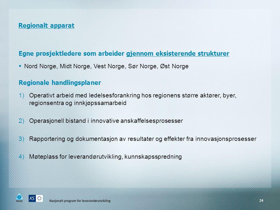 Egne prosjektledere som arbeider gjennom eksisterende strukturer  Nord Norge, Midt Norge, Vest Norge, Sør Norge, Øst Norge Regionale handlingsplaner 1)Operativt arbeid med ledelsesforankring hos regionens større aktører, byer, regionsentra og innkjøpssamarbeid 2)Operasjonell bistand i innovative anskaffelsesprosesser 3)Rapportering og dokumentasjon av resultater og effekter fra innovasjonsprosesser 4)Møteplass for leverandørutvikling, kunnskapsspredning 24 Regionalt apparat