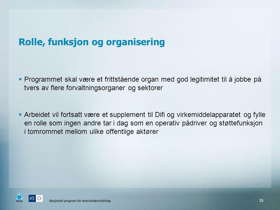 Rolle, funksjon og organisering  Programmet skal være et frittstående organ med god legitimitet til å jobbe på tvers av flere forvaltningsorganer og